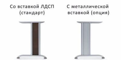Форте